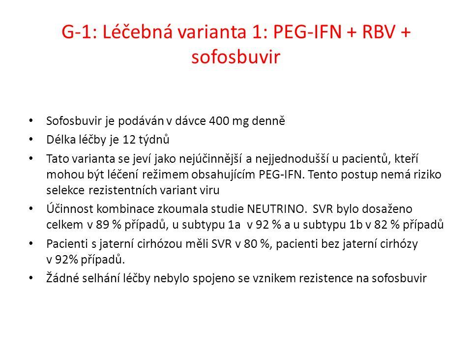 G-1: Léčebná varianta 1: PEG-IFN + RBV + sofosbuvir Sofosbuvir je podáván v dávce 400 mg denně Délka léčby je 12 týdnů Tato varianta se jeví jako nejúčinnější a nejjednodušší u pacientů, kteří mohou být léčení režimem obsahujícím PEG-IFN.