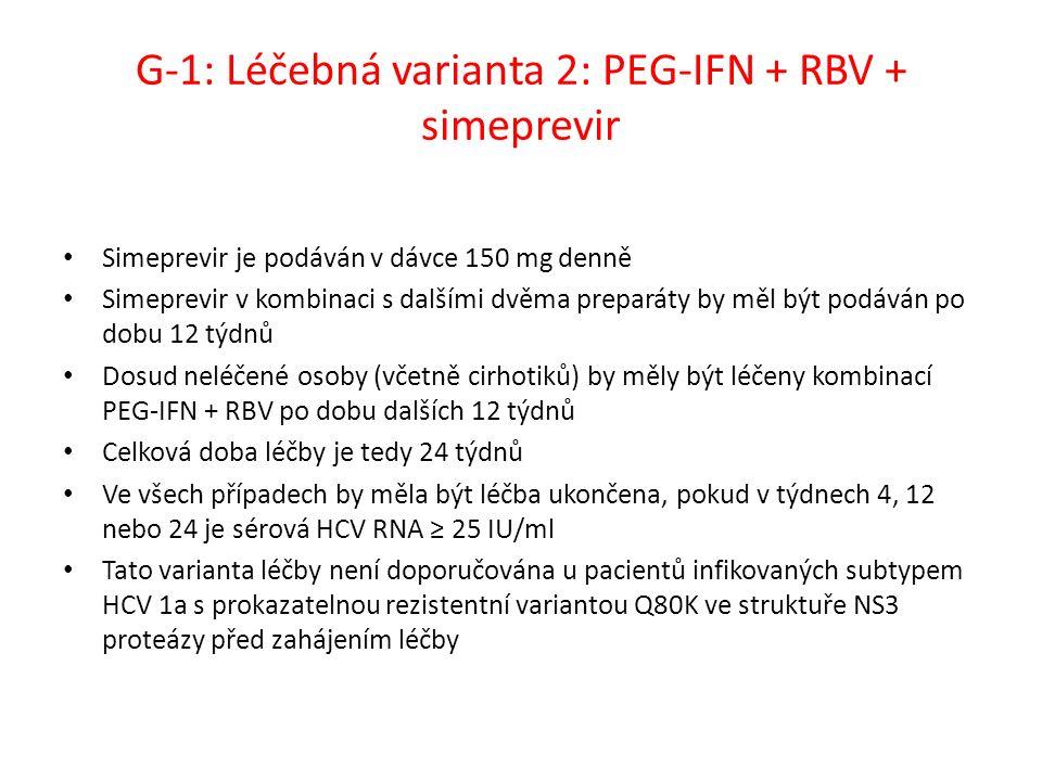 G-1: Léčebná varianta 2: PEG-IFN + RBV + simeprevir Simeprevir je podáván v dávce 150 mg denně Simeprevir v kombinaci s dalšími dvěma preparáty by měl být podáván po dobu 12 týdnů Dosud neléčené osoby (včetně cirhotiků) by měly být léčeny kombinací PEG-IFN + RBV po dobu dalších 12 týdnů Celková doba léčby je tedy 24 týdnů Ve všech případech by měla být léčba ukončena, pokud v týdnech 4, 12 nebo 24 je sérová HCV RNA ≥ 25 IU/ml Tato varianta léčby není doporučována u pacientů infikovaných subtypem HCV 1a s prokazatelnou rezistentní variantou Q80K ve struktuře NS3 proteázy před zahájením léčby