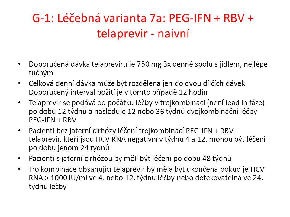 G-1: Léčebná varianta 7a: PEG-IFN + RBV + telaprevir - naivní Doporučená dávka telapreviru je 750 mg 3x denně spolu s jídlem, nejlépe tučným Celková denní dávka může být rozdělena jen do dvou dílčích dávek.