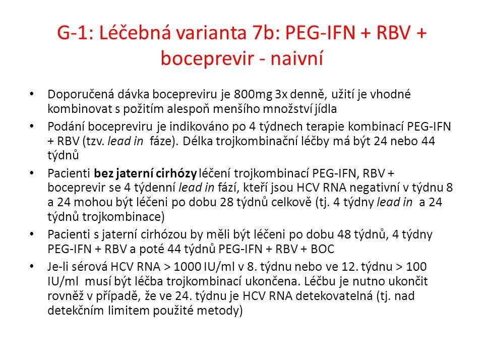 G-1: Léčebná varianta 7b: PEG-IFN + RBV + boceprevir - naivní Doporučená dávka bocepreviru je 800mg 3x denně, užití je vhodné kombinovat s požitím alespoň menšího množství jídla Podání bocepreviru je indikováno po 4 týdnech terapie kombinací PEG-IFN + RBV (tzv.