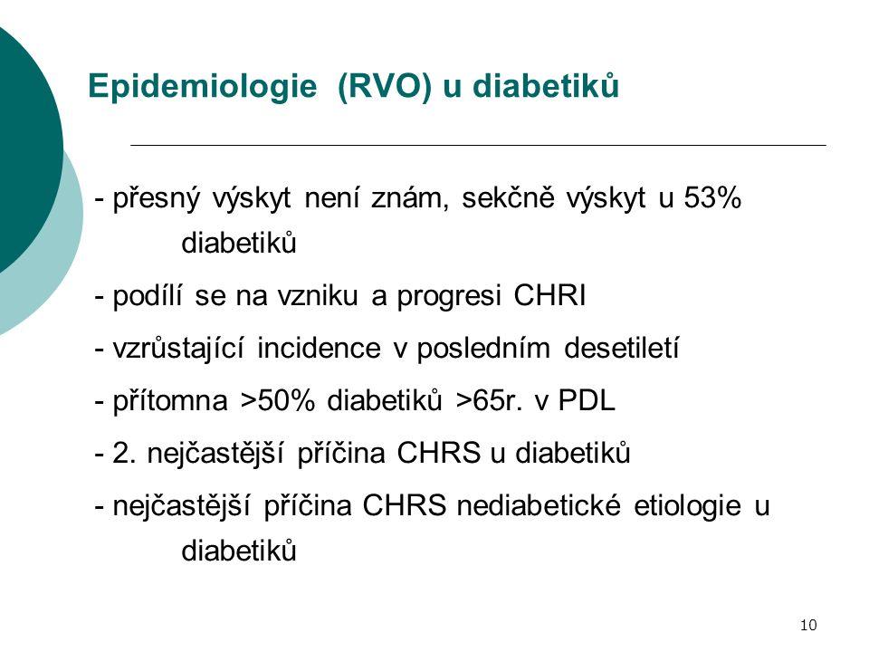 10 Epidemiologie (RVO) u diabetiků - přesný výskyt není znám, sekčně výskyt u 53% diabetiků - podílí se na vzniku a progresi CHRI - vzrůstající incide