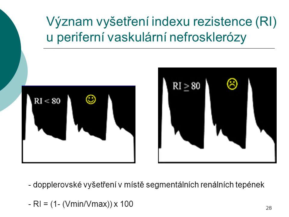 28 Význam vyšetření indexu rezistence (RI) u periferní vaskulární nefrosklerózy - dopplerovské vyšetření v místě segmentálních renálních tepének - RI = (1- (Vmin/Vmax)) x 100