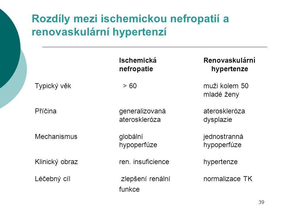 39 Rozdíly mezi ischemickou nefropatií a renovaskulární hypertenzí IschemickáRenovaskulární nefropatie hypertenze Typický věk > 60 muži kolem 50 mladé ženy Příčinageneralizovaná ateroskleróza ateroskleróza dysplazie Mechanismus globálníjednostranná hypoperfúze Klinický obrazren.