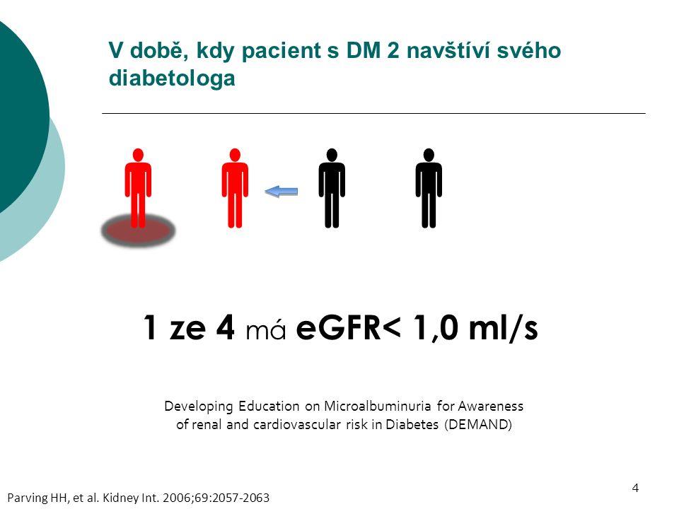 4  V době, kdy pacient s DM 2 navštíví svého diabetologa 1 ze 4 má eGFR< 1,0 ml/s Developing Education on Microalbuminuria for Awareness of renal and cardiovascular risk in Diabetes (DEMAND) Parving HH, et al.