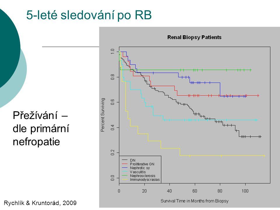 45 Přežívání – dle primární nefropatie Rychlík & Kruntorád, 2009 5-leté sledování po RB