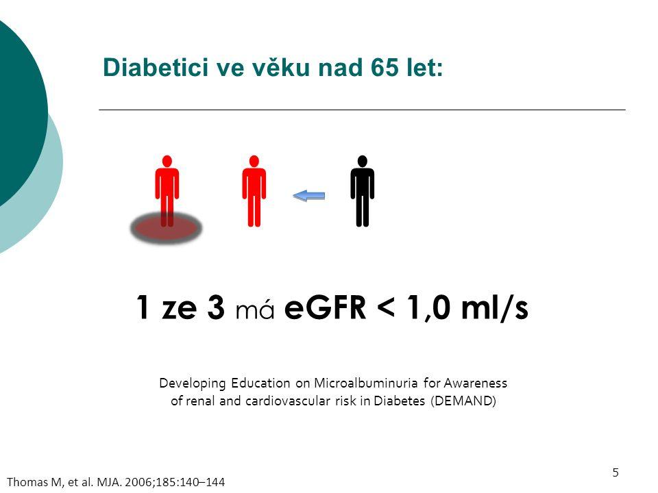 5 Diabetici ve věku nad 65 let: 1 ze 3 má eGFR < 1,0 ml/s Thomas M, et al.