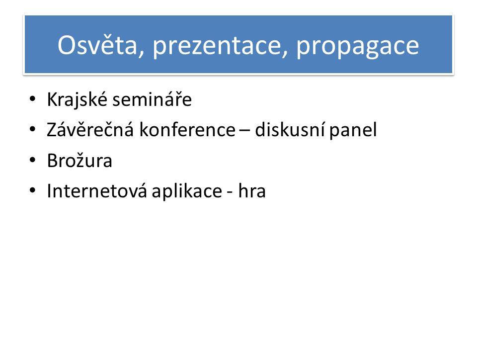 Krajské semináře Závěrečná konference – diskusní panel Brožura Internetová aplikace - hra