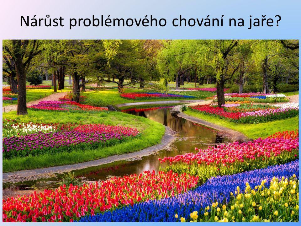 Nárůst problémového chování na jaře