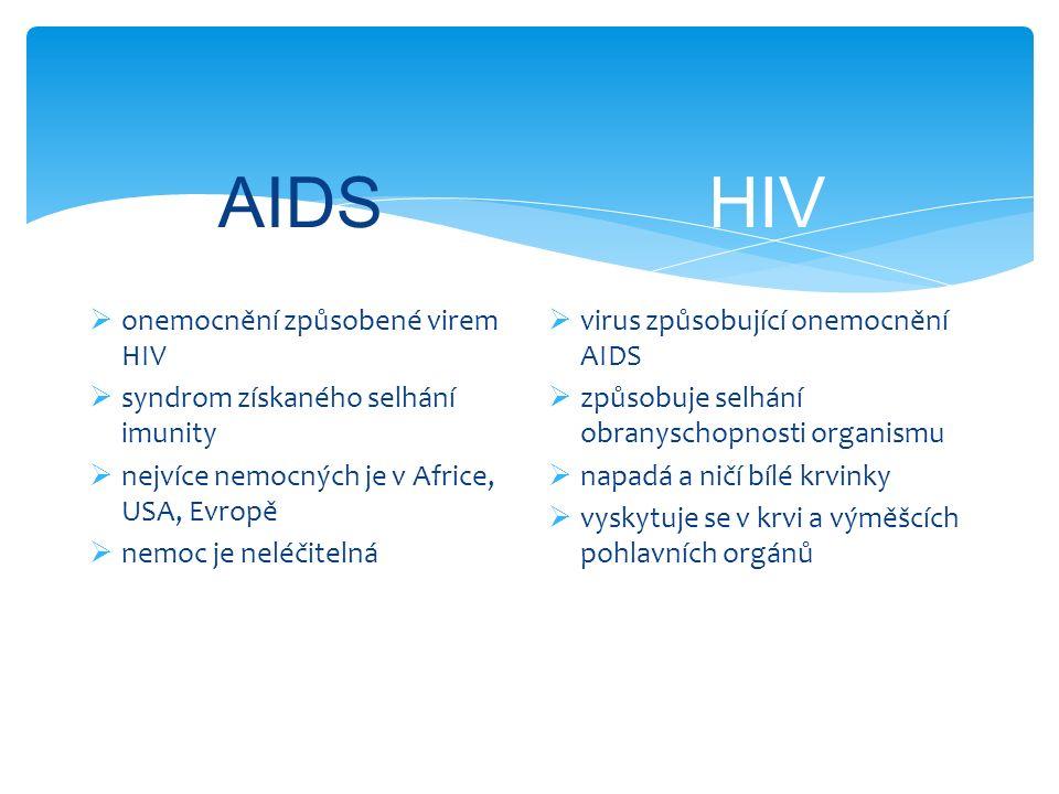 AIDS  onemocnění způsobené virem HIV  syndrom získaného selhání imunity  nejvíce nemocných je v Africe, USA, Evropě  nemoc je neléčitelná HIV  vi