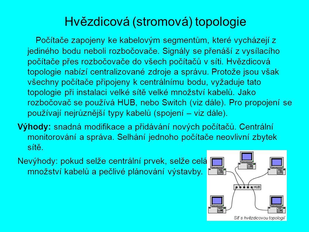 Aktivní prvky v hvězdicové síti HUB, česky rozbočovač, je aktivní prvek počítačové sítě, který umožňuje její větvení a je základem sítí s hvězdicovou topologií.