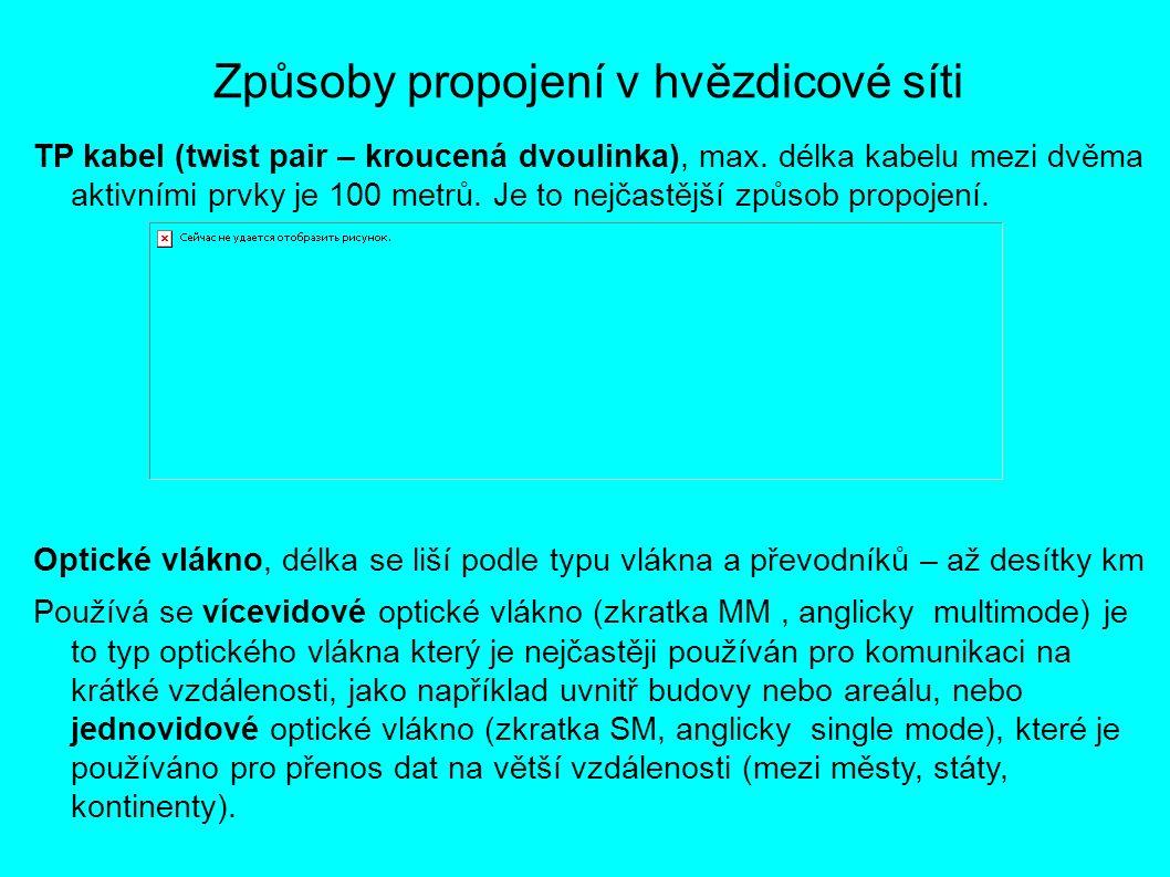 Použité materiály: http://site.the.cz/ http://cs.wikipedia.org/wiki/Topologie_sítí http://cs.wikipedia.org/wiki/Optické_vlákno