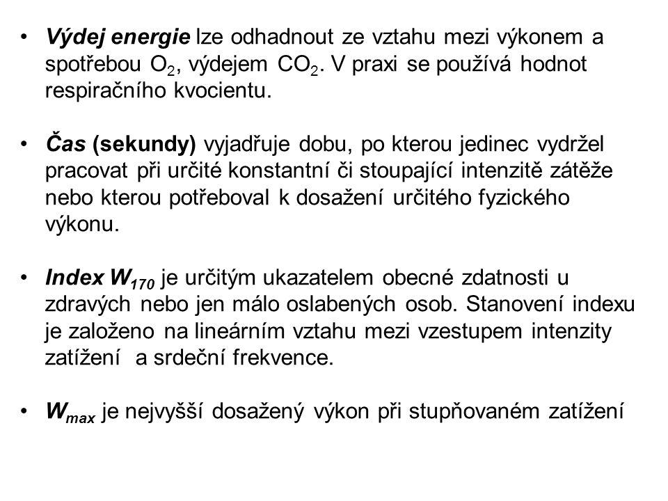 Výdej energie lze odhadnout ze vztahu mezi výkonem a spotřebou O 2, výdejem CO 2.