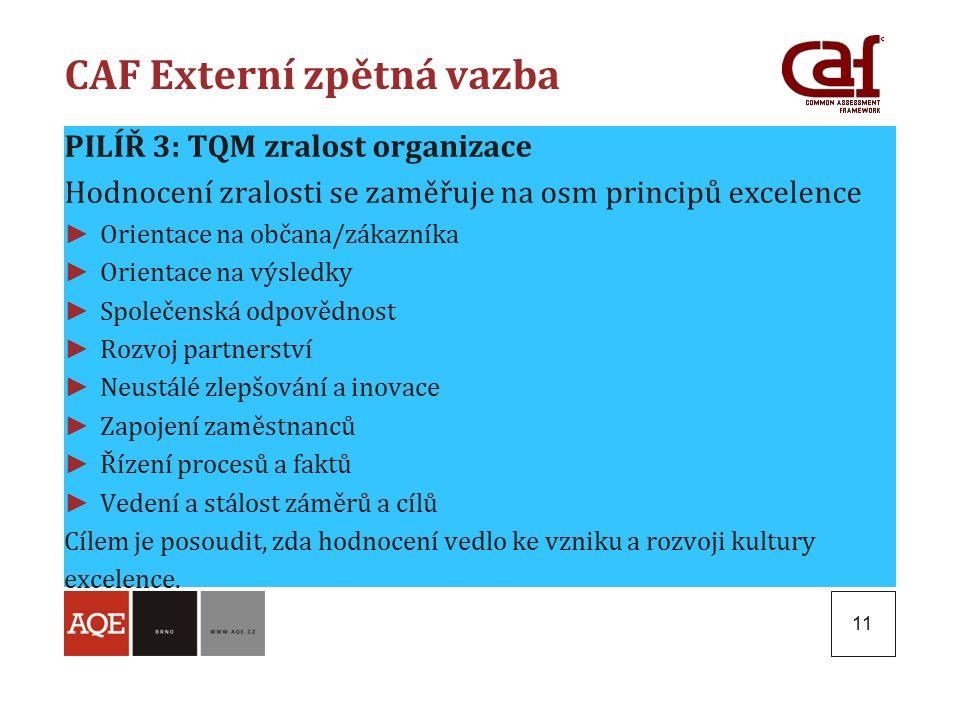 11 CAF Externí zpětná vazba PILÍŘ 3: TQM zralost organizace Hodnocení zralosti se zaměřuje na osm principů excelence ► Orientace na občana/zákazníka ►