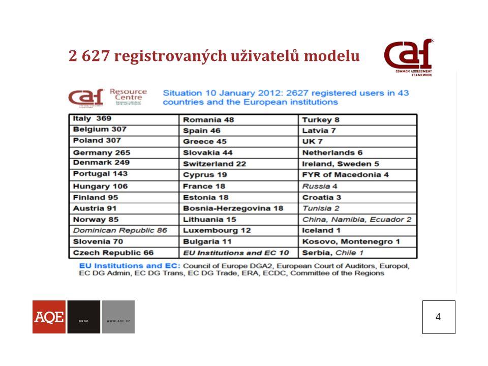 4 2 627 registrovaných uživatelů modelu