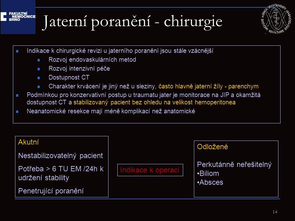 14 Jaterní poranění - chirurgie Indikace k chirurgické revizi u jaterního poranění jsou stále vzácnější Rozvoj endovaskulárních metod Rozvoj intenzivní péče Dostupnost CT Charakter krvácení je jiný než u sleziny, často hlavně jaterní žíly - parenchym Podmínkou pro konzervativní postup u traumatu jater je monitorace na JIP a okamžitá dostupnost CT a stabilizovaný pacient bez ohledu na velikost hemoperitonea Neanatomické resekce mají méně komplikací než anatomické Akutní Nestabilizovatelný pacient Potřeba > 6 TU EM /24h k udržení stability Penetrující poranění Odložené Perkutánně neřešitelný Biliom Absces Indikace k operaci