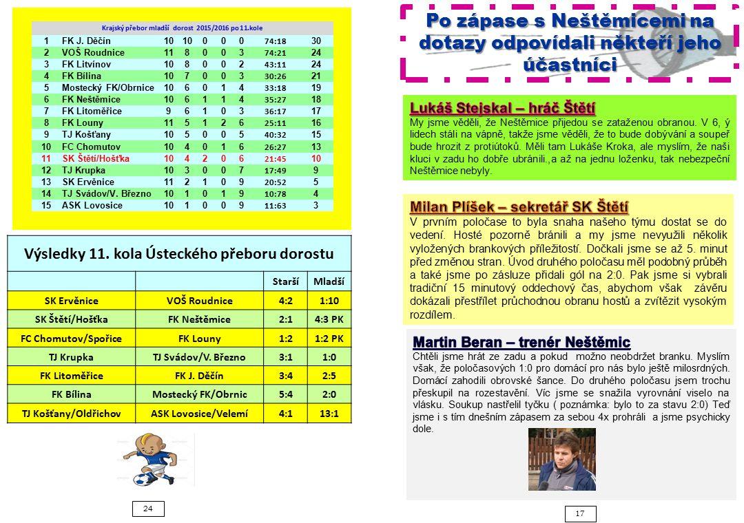 17 24 Po zápase s Neštěmicemi na dotazy odpovídali někteří jeho účastníci Krajský přebor mladší dorost 2015/2016 po 11.kole 1FK J.