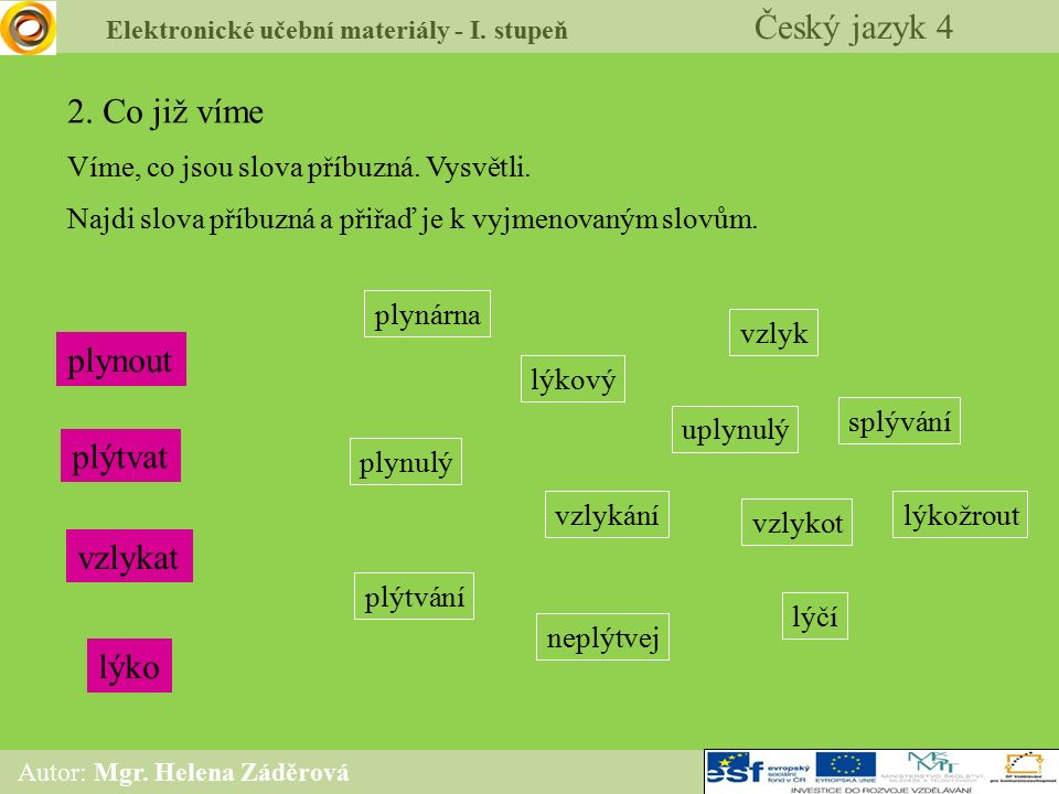 Elektronické učební materiály - I. stupeň Český jazyk 4 Autor: Mgr. Helena Záděrová 2. Co již víme Víme, co jsou slova příbuzná. Vysvětli. Najdi slova