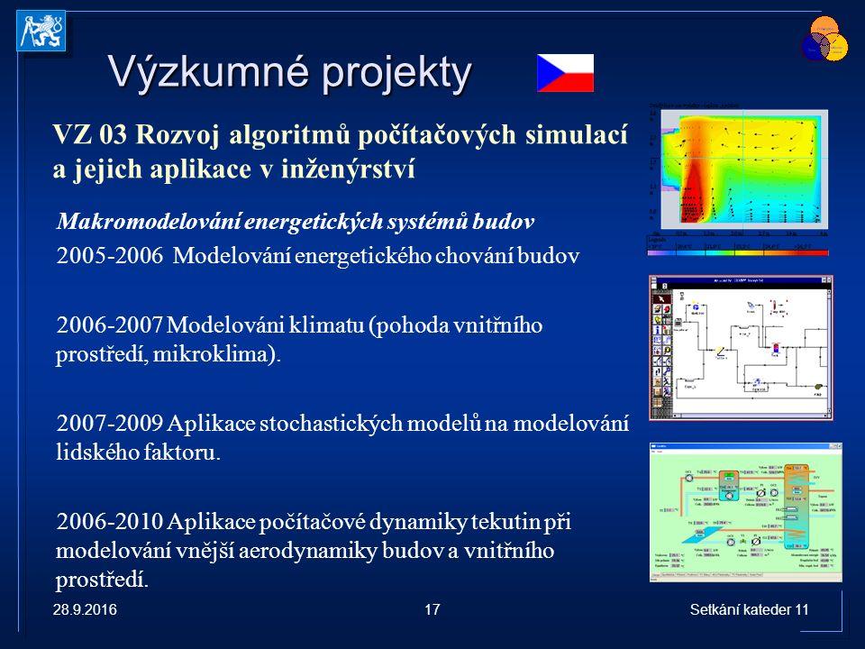 28.9.2016Setkání kateder 1117 Makromodelování energetických systémů budov 2005-2006 Modelování energetického chování budov 2006-2007 Modelováni klimatu (pohoda vnitřního prostředí, mikroklima).