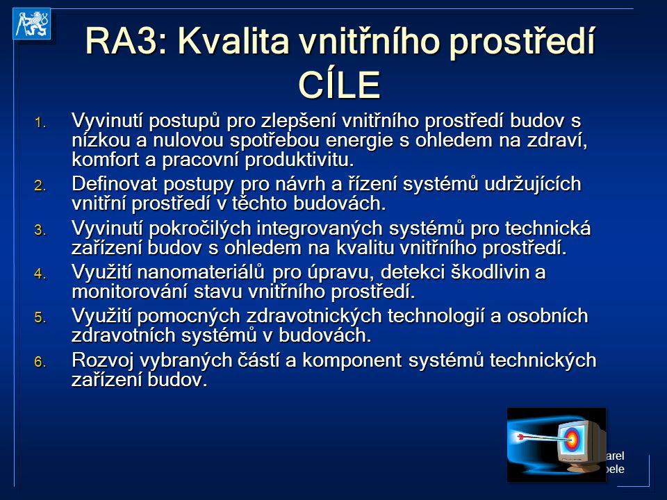RA3: Kvalita vnitřního prostředí CÍLE 1.