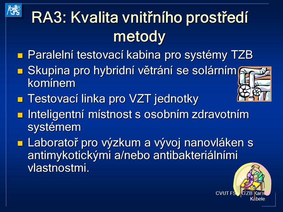 RA3: Kvalita vnitřního prostředí metody Paralelní testovací kabina pro systémy TZB Paralelní testovací kabina pro systémy TZB Skupina pro hybridní větrání se solárním komínem Skupina pro hybridní větrání se solárním komínem Testovací linka pro VZT jednotky Testovací linka pro VZT jednotky Inteligentní místnost s osobním zdravotním systémem Inteligentní místnost s osobním zdravotním systémem Laboratoř pro výzkum a vývoj nanovláken s antimykotickými a/nebo antibakteriálními vlastnostmi.