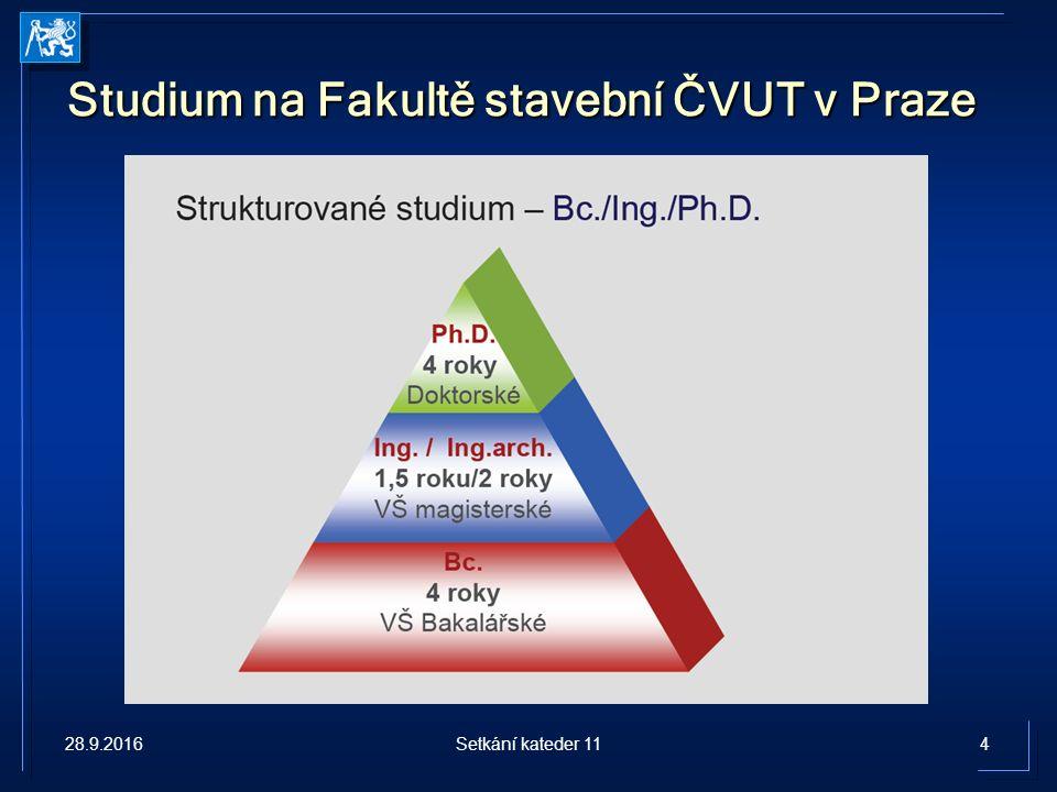 Studium na Fakultě stavební ČVUT v Praze 28.9.20164Setkání kateder 11