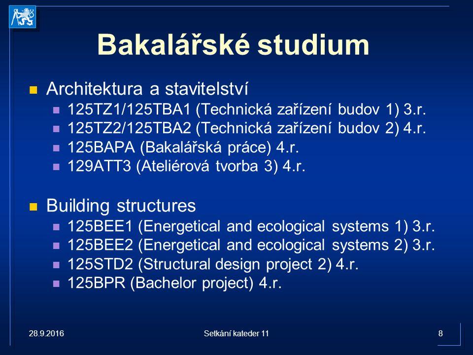 RA 3 Kvalita vnitřního prostředí IEQ Vedoucí výzkumného programu prof.Ing.Karel Kabele, CSc.