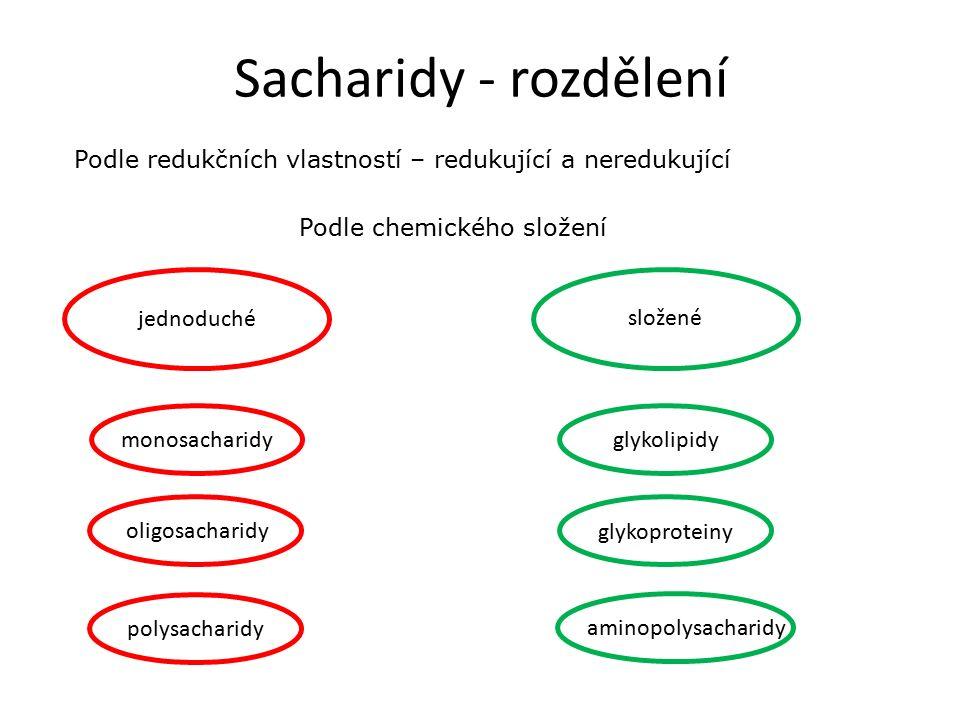 Sacharidy - rozdělení Podle redukčních vlastností – redukující a neredukující Podle chemického složení jednoduché složené monosacharidy oligosacharidy polysacharidy glykolipidy glykoproteiny aminopolysacharidy