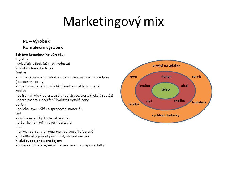 Marketingový mix P1 – výrobek Komplexní výrobek Schéma komplexního výrobku: 1.