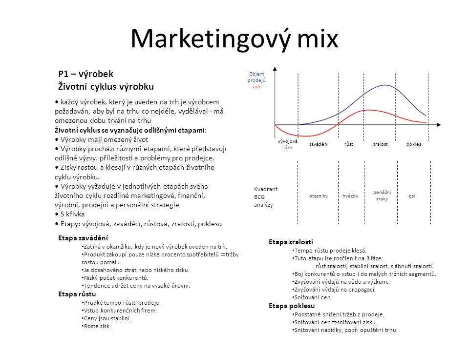 Marketingový mix P1 – výrobek Značka výrobku - značka výrobku – odlišuje výrobek od konkurenčních výrobků a napomáhá identifikaci a je zárukou určité kvality - většina výrobků je prodávána po určitou značkou, v minulosti se prodávali bezejmenné výrobky – odlišovala je pouze užitná hodnota a místo prodeje - značka – je identifikace výrobku určitého výrobce pomocí jména, čísla, symbolu, tvaru nebo vzájemnou kombinací - jsou chráněny ochrannou známkou, registrace se provádí u úřadu průmyslového vlastnictví v Praze - jméno by mělo být krátké, snadno vyslovitelné a zapamatovatelné, měli by být originální (zabráníme tím záměnu) Volba značky pro trh – existují dvě možnosti: 1) značka výrobce – značku určil přímo výrobce (SONY, Olma) 2) značka obchodu – používá se u obchodních řetězců, odebírají velké množství výrobků od značkových prodejců a sami si ho zabalí a na trh ho uvádějí pod svou vlastní značkou - zboží je kvalitou srovnatelné, ale je levnějším (nakupuje se ve velkém) Volba značky výrobce- dvě strategie: 1) Kmenová značka – všechny výrobky dané firmy, celý výrobní sortiment je na trh uváděn pod jednou značkou (SONY, Panasonic) - výhodou je, že reklama na nový výrobek je zároveň reklamou pro všechny výrobky dané firmy 2) individuální značka – každý výrobek dané firmy je při uvádění na trh opatřen jinou značkou - případný neúspěch neohrozí jméno celé firmy - používá se zejména u drogistického zboží Věrnost značce – tendence v chování zákazníků záměrně a opakovaně kupovat výrobky stejné značky Význam značky – pro výrobce, prodejce i spotřebitele - jejím prostřednictvím dochází k okamžité identifikaci výrobce i výrobku - značka je zárukou určité kvality a pomáhá nám utvářet představu o ceně a výrobku - značka je velmi důležitá u výrobků, které jsou si podobné