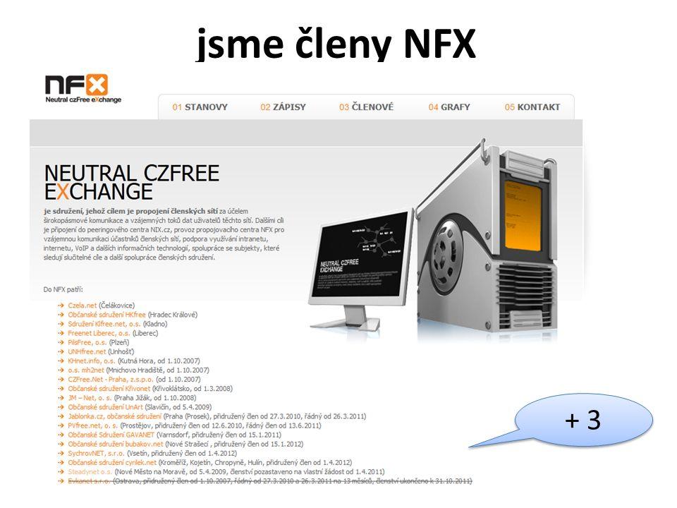 jsme členy NFX + 3