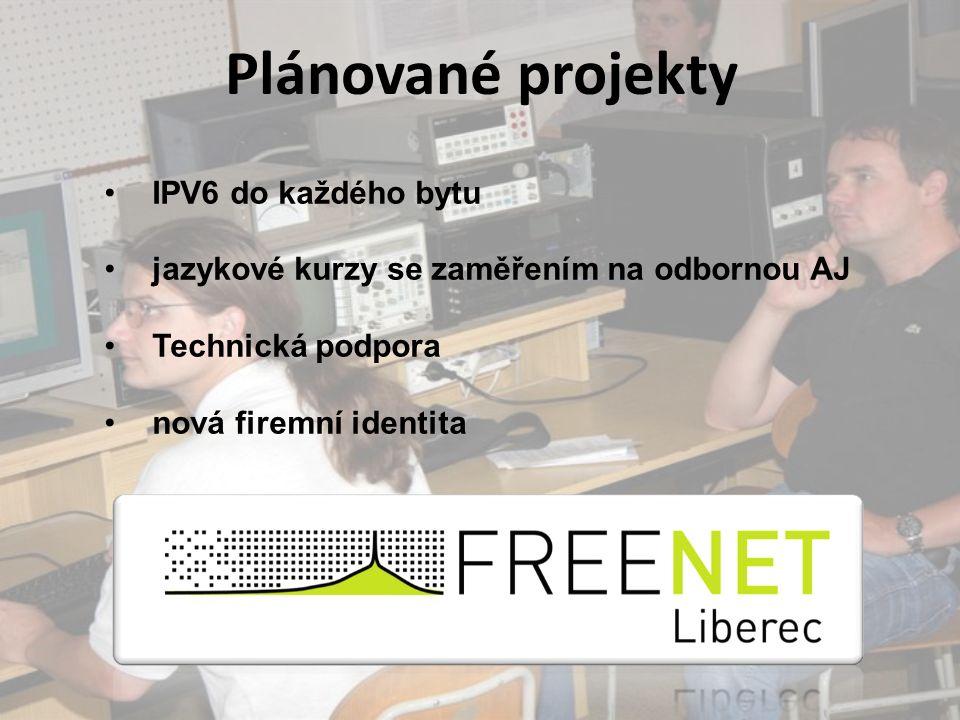 Plánované projekty IPV6 do každého bytu jazykové kurzy se zaměřením na odbornou AJ Technická podpora nová firemní identita