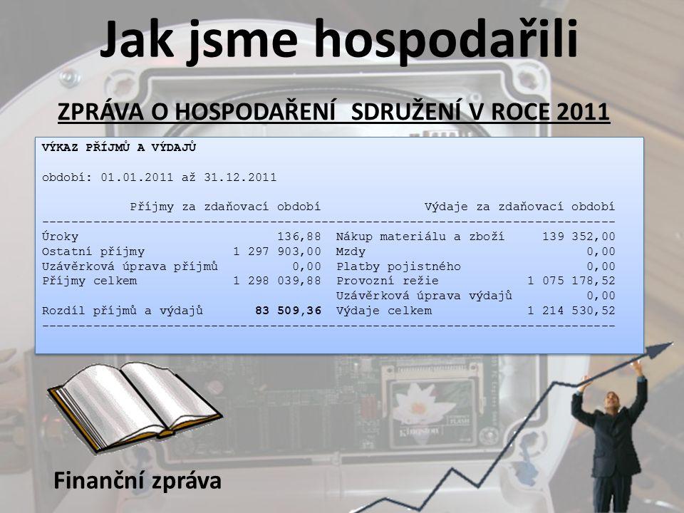 ZPRÁVA O HOSPODAŘENÍ SDRUŽENÍ V ROCE 2011 VÝKAZ PŘÍJMŮ A VÝDAJŮ období: 01.01.2011 až 31.12.2011 Příjmy za zdaňovací období Výdaje za zdaňovací období ------------------------------------------------------------------------------ Úroky 136,88 Nákup materiálu a zboží 139 352,00 Ostatní příjmy 1 297 903,00 Mzdy 0,00 Uzávěrková úprava příjmů 0,00 Platby pojistného 0,00 Příjmy celkem 1 298 039,88 Provozní režie 1 075 178,52 Uzávěrková úprava výdajů 0,00 Rozdíl příjmů a výdajů 83 509,36 Výdaje celkem 1 214 530,52 ------------------------------------------------------------------------------ VÝKAZ PŘÍJMŮ A VÝDAJŮ období: 01.01.2011 až 31.12.2011 Příjmy za zdaňovací období Výdaje za zdaňovací období ------------------------------------------------------------------------------ Úroky 136,88 Nákup materiálu a zboží 139 352,00 Ostatní příjmy 1 297 903,00 Mzdy 0,00 Uzávěrková úprava příjmů 0,00 Platby pojistného 0,00 Příjmy celkem 1 298 039,88 Provozní režie 1 075 178,52 Uzávěrková úprava výdajů 0,00 Rozdíl příjmů a výdajů 83 509,36 Výdaje celkem 1 214 530,52 ------------------------------------------------------------------------------ Finanční zpráva Jak jsme hospodařili