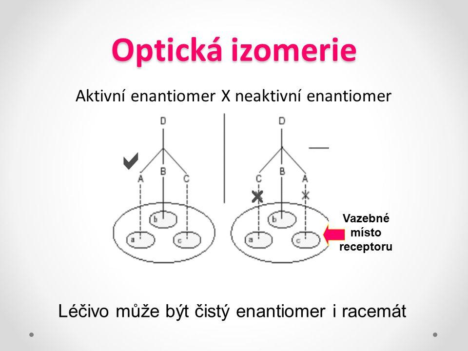 Optická izomerie Aktivní enantiomer X neaktivní enantiomer Vazebné místo receptoru Léčivo může být čistý enantiomer i racemát