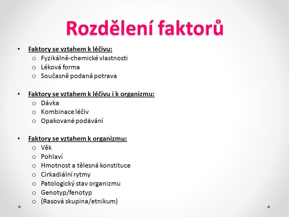 Rozdělení faktorů Faktory se vztahem k léčivu: o Fyzikálně-chemické vlastnosti o Léková forma o Současně podaná potrava
