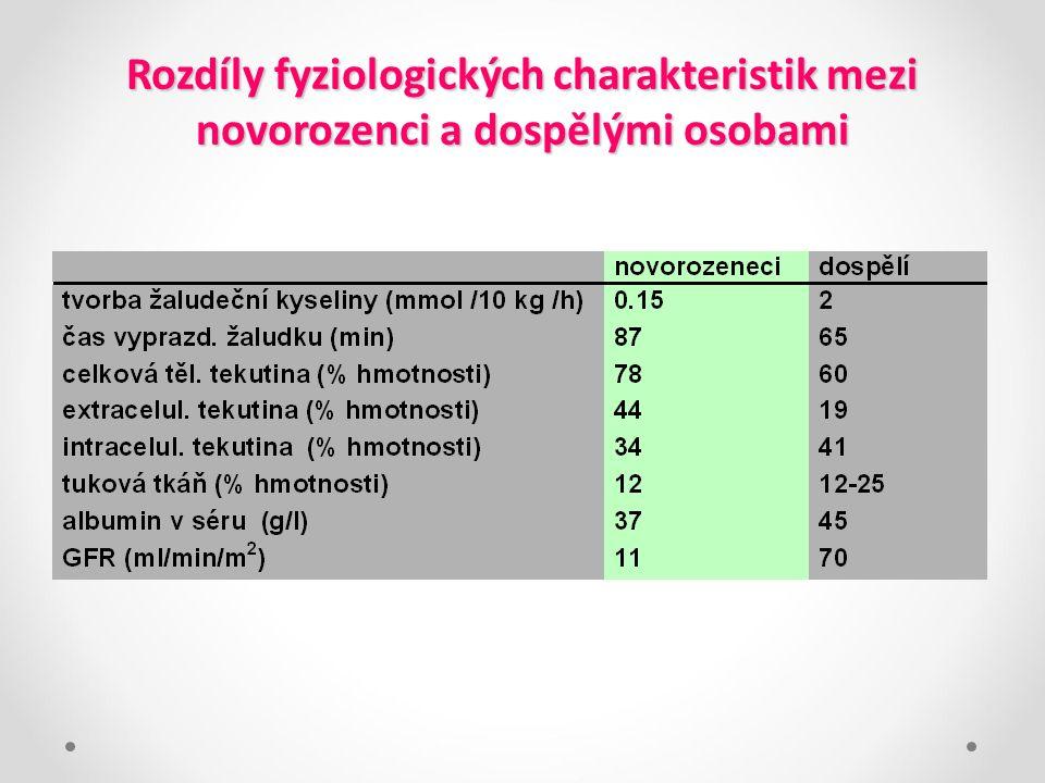 Rozdíly fyziologických charakteristik mezi novorozenci a dospělými osobami
