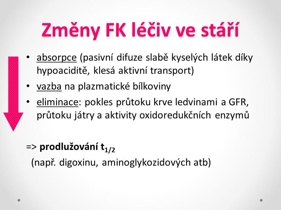 Změny FK léčiv ve stáří absorpce (pasivní difuze slabě kyselých látek díky hypoaciditě, klesá aktivní transport) vazba na plazmatické bílkoviny elimin