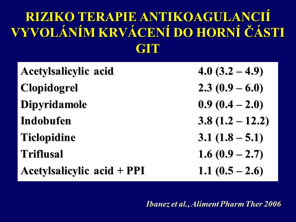 RIZIKO TERAPIE ANTIKOAGULANCIÍ VYVOLÁNÍM KRVÁCENÍ DO HORNÍ ČÁSTI GIT Acetylsalicylic acid4.0 (3.2 – 4.9) Clopidogrel2.3 (0.9 – 6.0) Dipyridamole0.9 (0.4 – 2.0) Indobufen3.8 (1.2 – 12.2) Ticlopidine3.1 (1.8 – 5.1) Triflusal1.6 (0.9 – 2.7) Acetylsalicylic acid + PPI1.1 (0.5 – 2.6) Ibanez et al., Aliment Pharm Ther 2006
