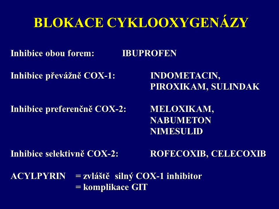 BLOKACE CYKLOOXYGENÁZY Inhibice obou forem:IBUPROFEN Inhibice převážně COX-1: INDOMETACIN, PIROXIKAM, SULINDAK Inhibice preferenčně COX-2:MELOXIKAM, NABUMETON NABUMETON NIMESULID NIMESULID Inhibice selektivně COX-2: ROFECOXIB, CELECOXIB ACYLPYRIN = zvláště silný COX-1 inhibitor = komplikace GIT = komplikace GIT