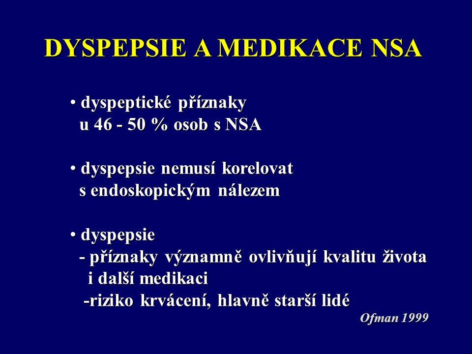 dyspeptické příznaky dyspeptické příznaky u 46 - 50 % osob s NSA u 46 - 50 % osob s NSA dyspepsie nemusí korelovat dyspepsie nemusí korelovat s endoskopickým nálezem s endoskopickým nálezem dyspepsie dyspepsie - příznaky významně ovlivňují kvalitu života - příznaky významně ovlivňují kvalitu života i další medikaci i další medikaci -riziko krvácení, hlavně starší lidé -riziko krvácení, hlavně starší lidé Ofman 1999 DYSPEPSIE A MEDIKACE NSA