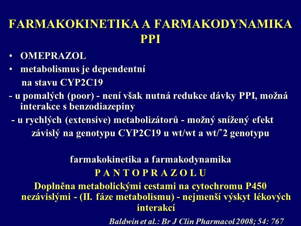 FARMAKOKINETIKA A FARMAKODYNAMIKA PPI OMEPRAZOLOMEPRAZOL metabolismus je dependentnímetabolismus je dependentní na stavu CYP2C19 na stavu CYP2C19 - u pomalých (poor) - není však nutná redukce dávky PPI, možná interakce s benzodiazepiny - u rychlých (extensive) metabolizátorů - možný snížený efekt - u rychlých (extensive) metabolizátorů - možný snížený efekt závislý na genotypu CYP2C19 u wt/wt a wt/ * 2 genotypu farmakokinetika a farmakodynamika P A N T O P R A Z O L U Doplněna metabolickými cestami na cytochromu P450 nezávislými - (II.