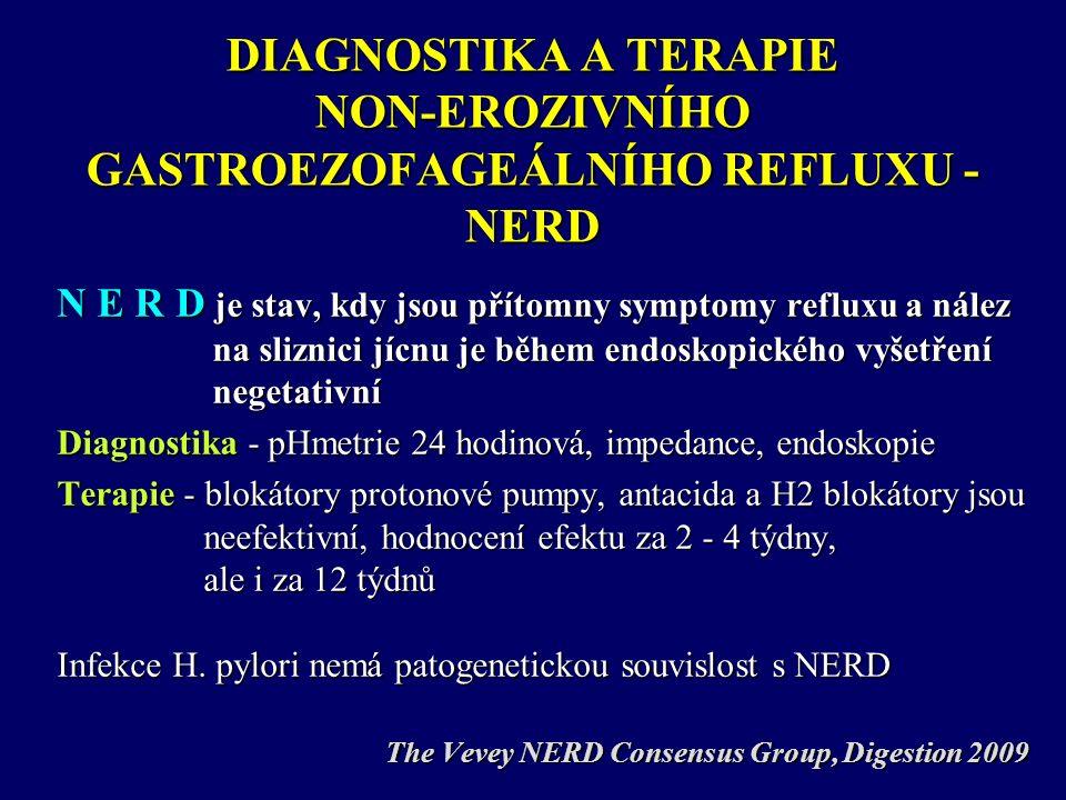 DIAGNOSTIKA A TERAPIE NON-EROZIVNÍHO GASTROEZOFAGEÁLNÍHO REFLUXU - NERD N E R D je stav, kdy jsou přítomny symptomy refluxu a nález na sliznici jícnu je během endoskopického vyšetření negetativní Diagnostika - pHmetrie 24 hodinová, impedance, endoskopie Terapie - blokátory protonové pumpy, antacida a H2 blokátory jsou neefektivní, hodnocení efektu za 2 - 4 týdny, ale i za 12 týdnů Infekce H.