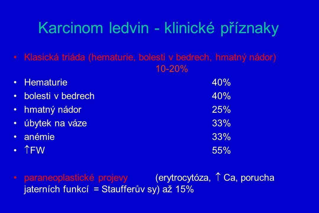 Karcinom ledvin - klinické příznaky Klasická triáda (hematurie, bolesti v bedrech, hmatný nádor) 10-20% Hematurie40% bolesti v bedrech40% hmatný nádor25% úbytek na váze33% anémie 33%  FW55% paraneoplastické projevy (erytrocytóza,  Ca, porucha jaterních funkcí = Staufferův sy) až 15%