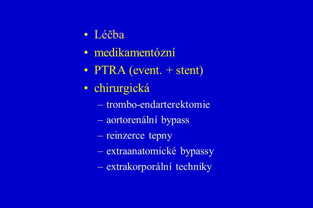 Léčba medikamentózní PTRA (event.