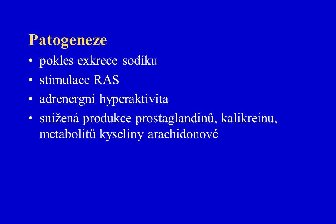 Patogeneze pokles exkrece sodíku stimulace RAS adrenergní hyperaktivita snížená produkce prostaglandinů, kalikreinu, metabolitů kyseliny arachidonové