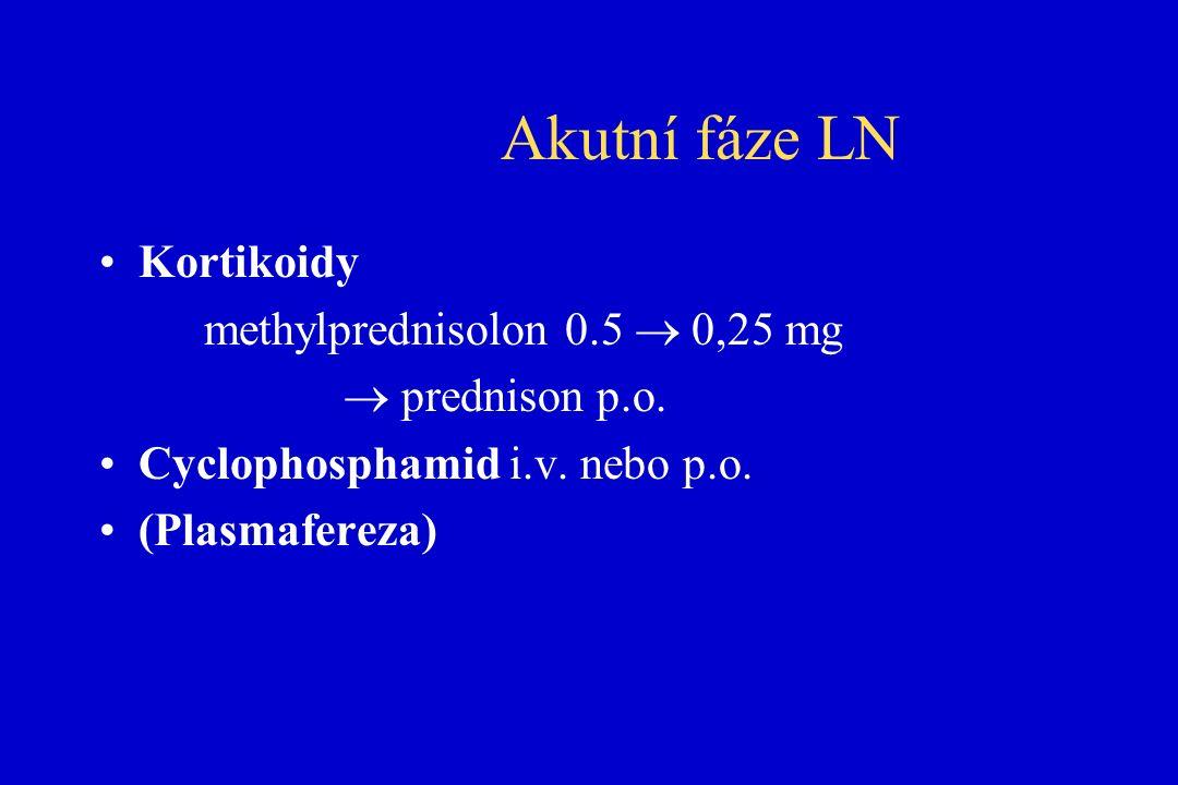 Akutní fáze LN Kortikoidy methylprednisolon 0.5  0,25 mg  prednison p.o.