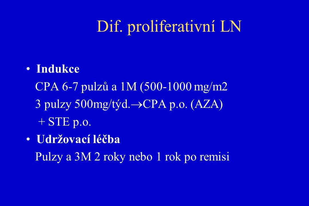 Dif. proliferativní LN Indukce CPA 6-7 pulzů a 1M (500-1000 mg/m2 3 pulzy 500mg/týd.