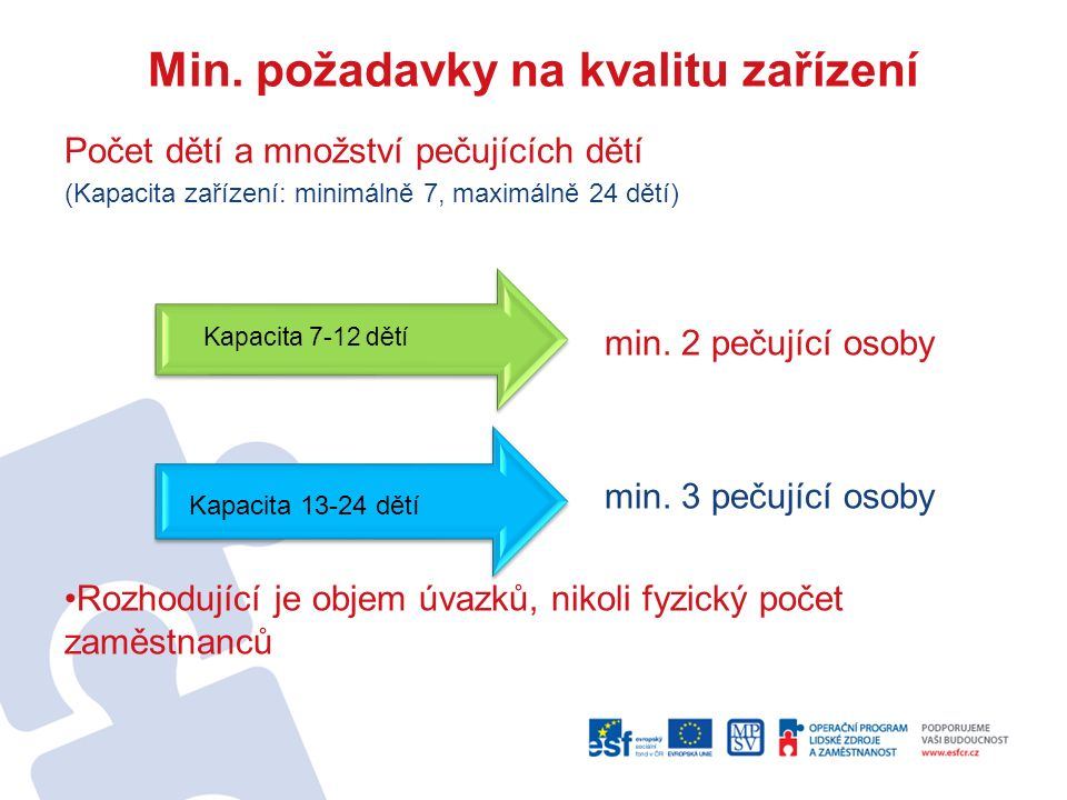 Min. požadavky na kvalitu zařízení Počet dětí a množství pečujících dětí (Kapacita zařízení: minimálně 7, maximálně 24 dětí) min. 2 pečující osoby min