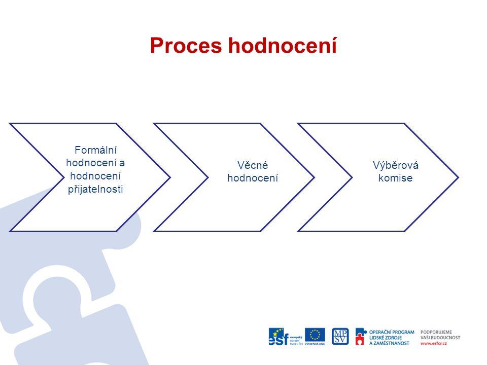 Proces hodnocení Formální hodnocení a hodnocení přijatelnosti Věcné hodnocení Výběrová komise