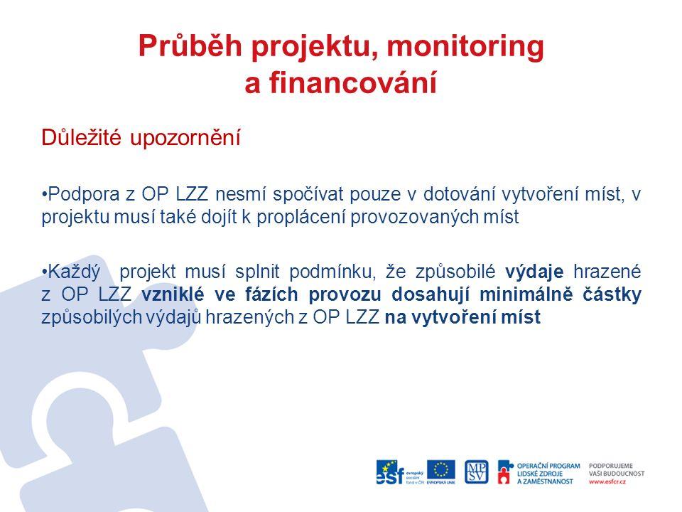 Průběh projektu, monitoring a financování Důležité upozornění Podpora z OP LZZ nesmí spočívat pouze v dotování vytvoření míst, v projektu musí také do