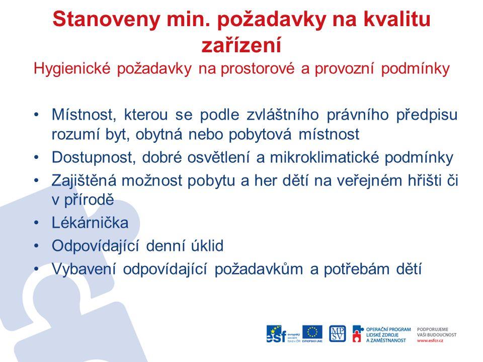 Stanoveny min. požadavky na kvalitu zařízení Hygienické požadavky na prostorové a provozní podmínky Místnost, kterou se podle zvláštního právního před